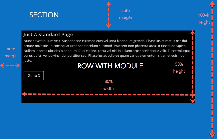 fullscreen section manual example