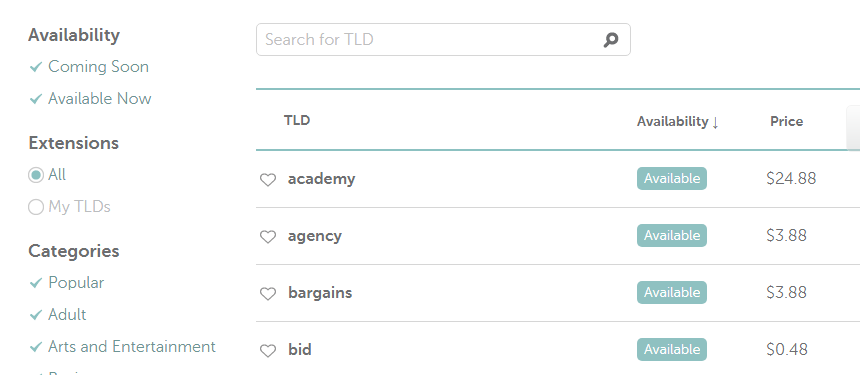 Several examples of unique TLDs.