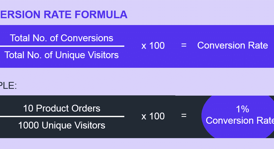 How to Boost Conversions on Your WooCommerce Product Pages