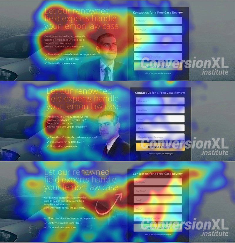 heat maps visual cues