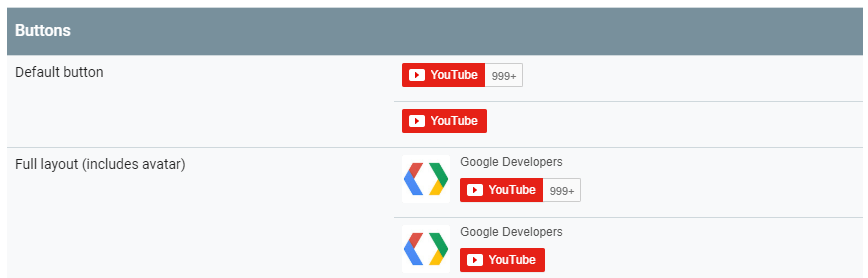 Some simple examples of YouTube Subscribe buttons.