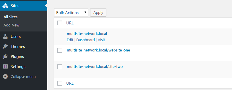 A list of the sites on your network.