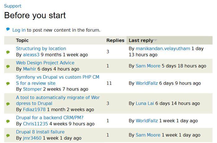 Drupal Support Forums