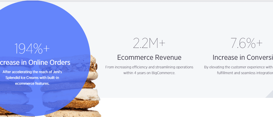 A New WooCommerce Alternative – Hello BigCommerce
