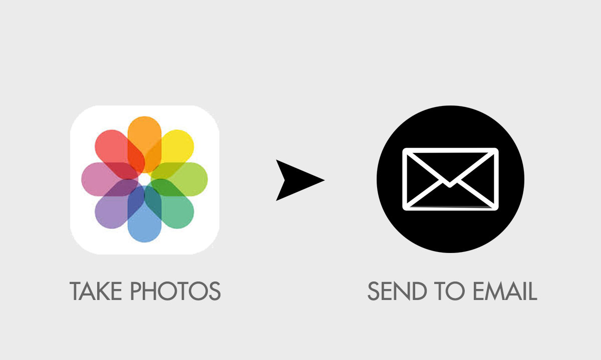 email yourself new photos