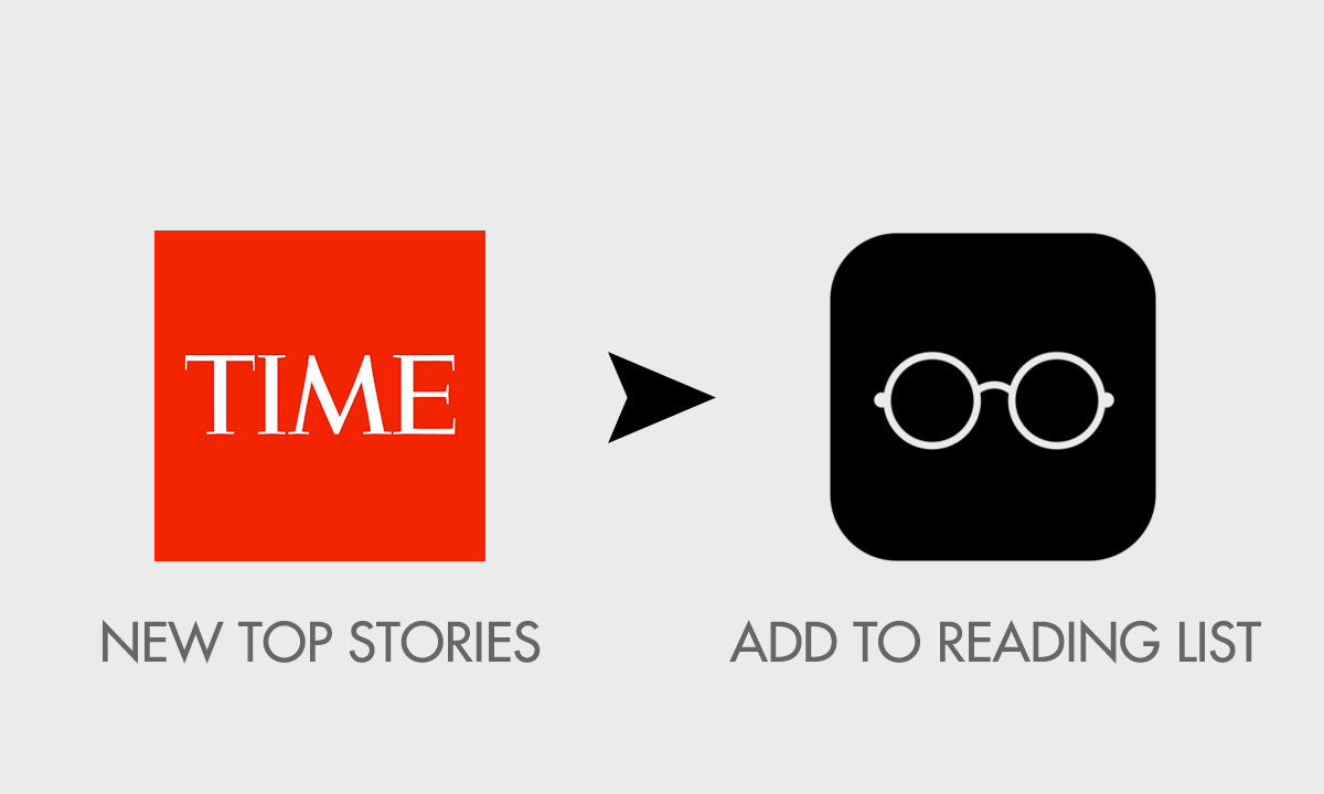 time stories add to reading list