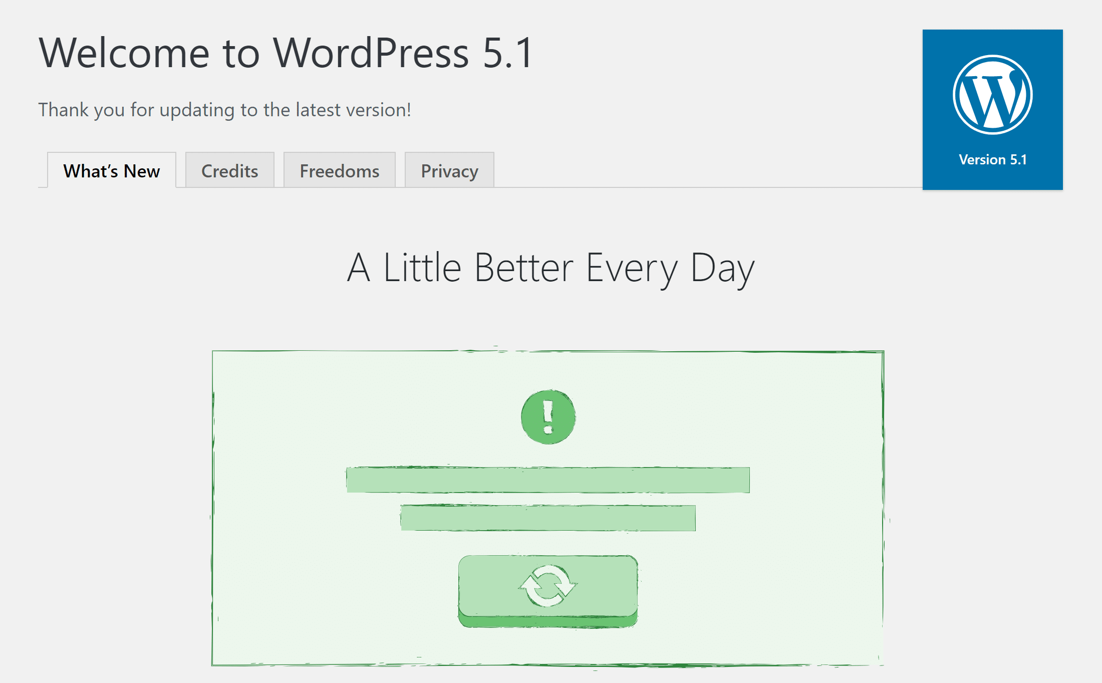 The WordPress 5.1 welcome screen