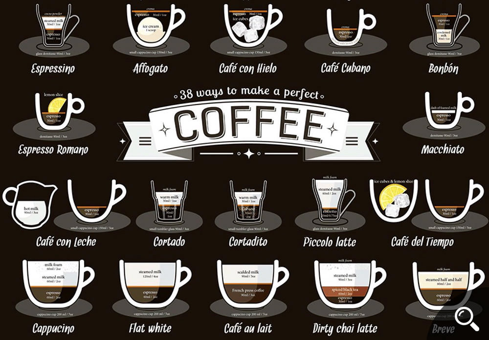 38-Ways-to-Make-The-Perfect-Coffee