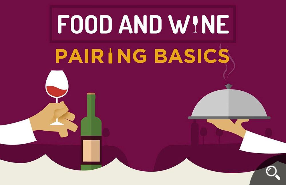 Food-and-Wine-Pairing-Basics