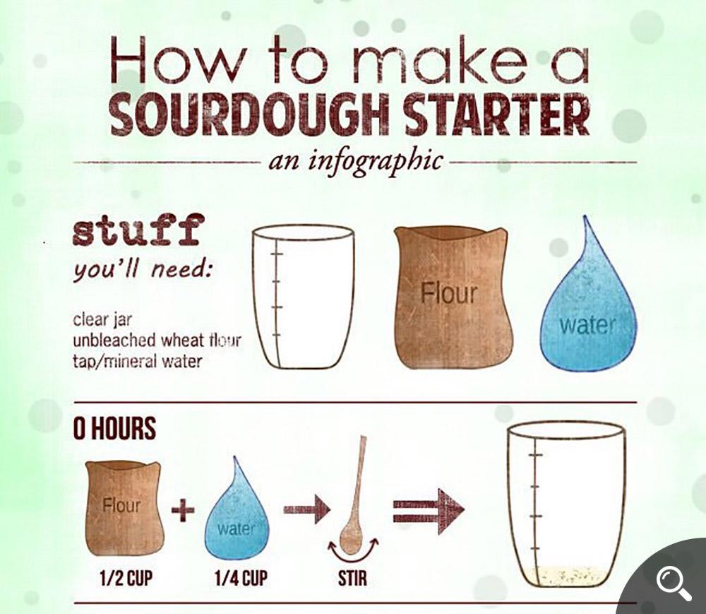 Make-a-Sourdough-Starter