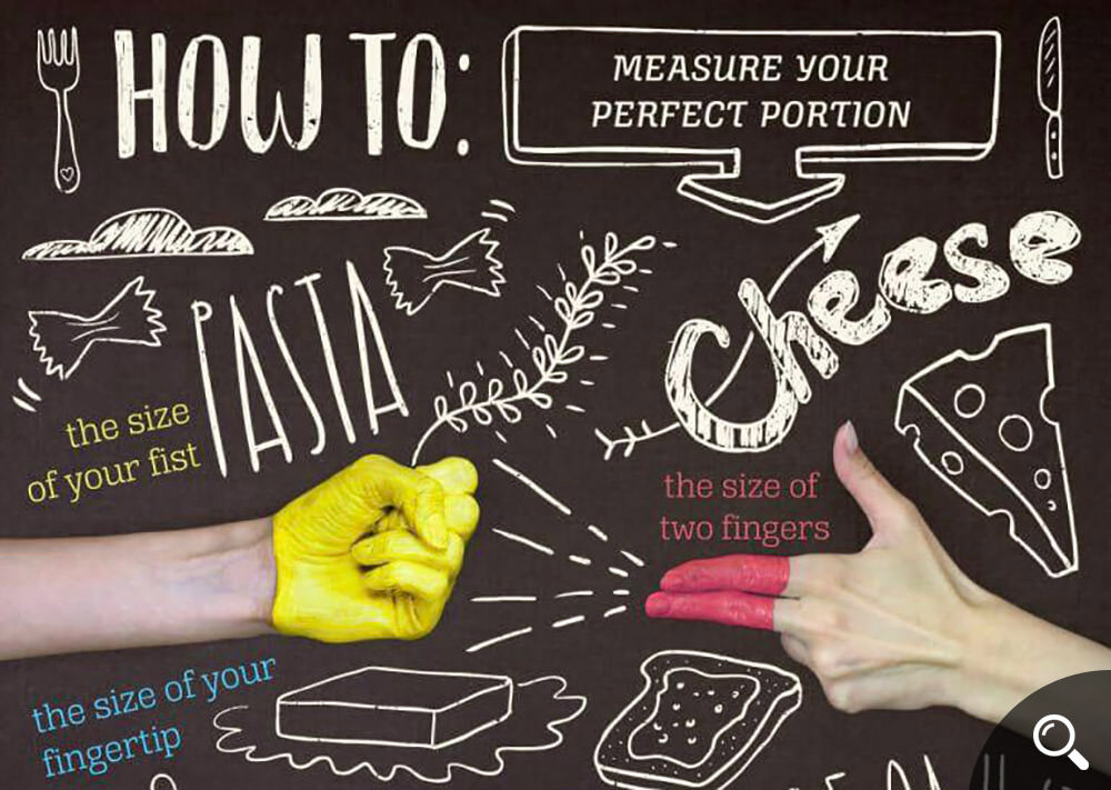 How-to-measure-Portion