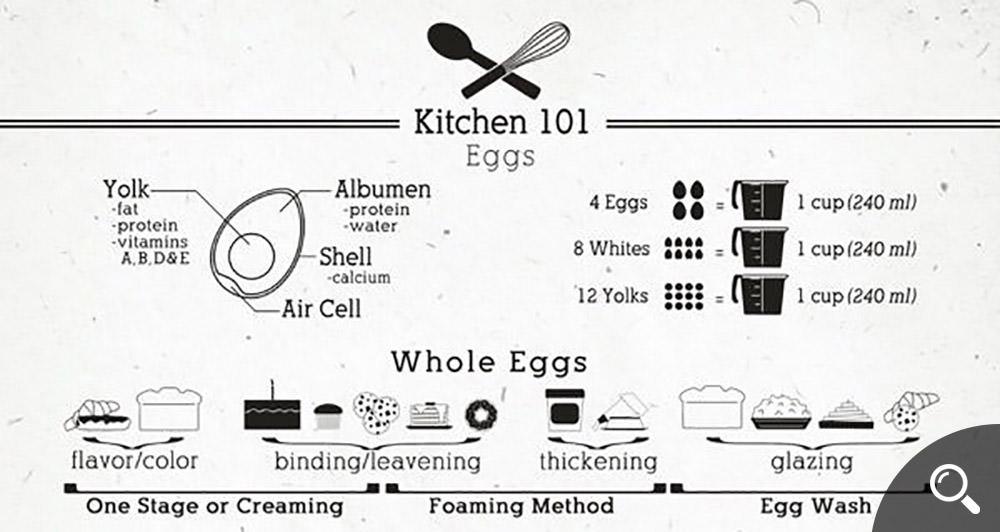 Kitchen-101--Eggs