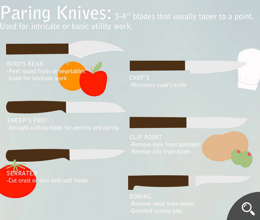 Knives-of-the-Kitchen