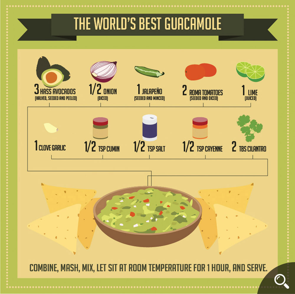 The-World's-Best-Guacamole