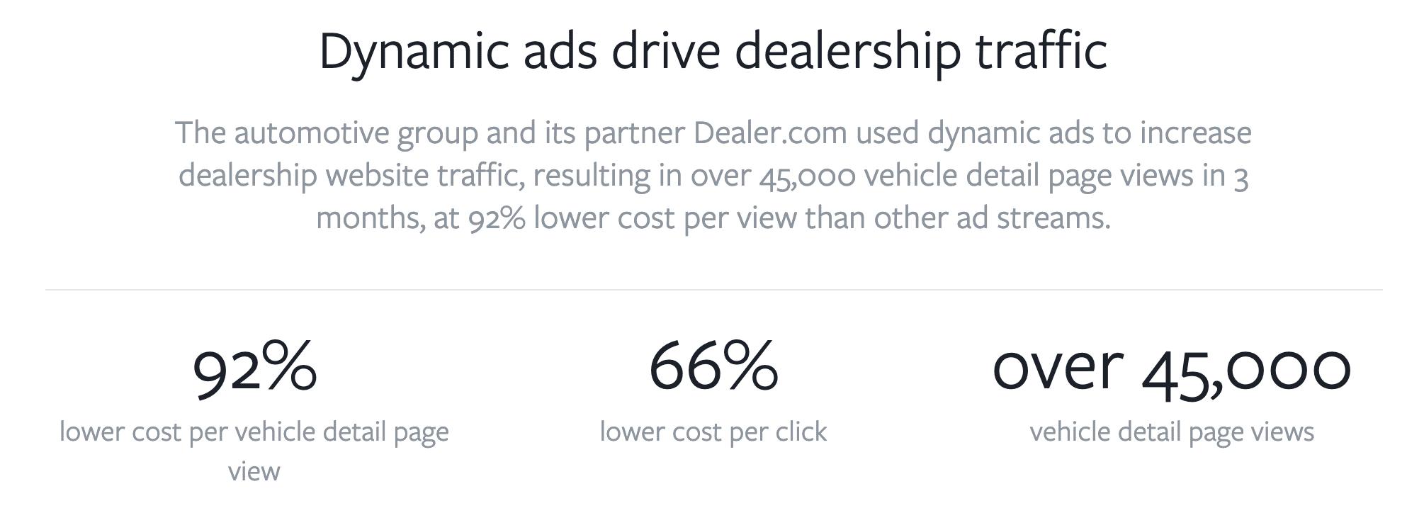 Dynamic ads B2B