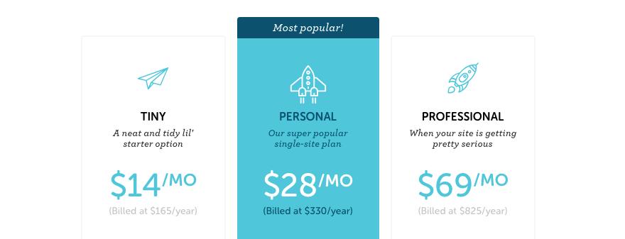 Flywheel's single site plans pricing table.
