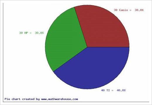pie_chart_maker
