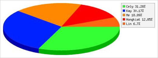 pie_chart_tool.