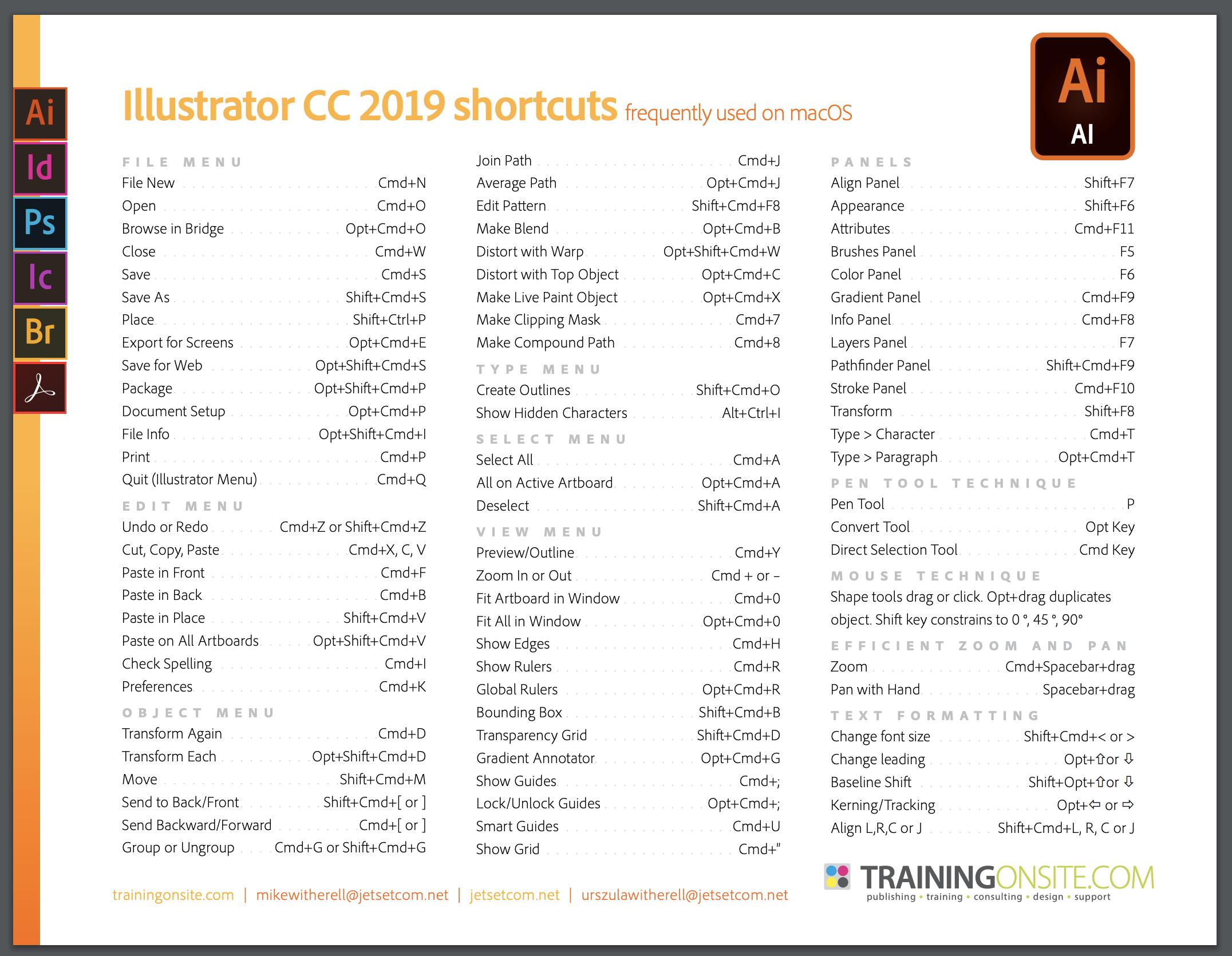Illustrator CC 2019 - Keyboard Shortcuts