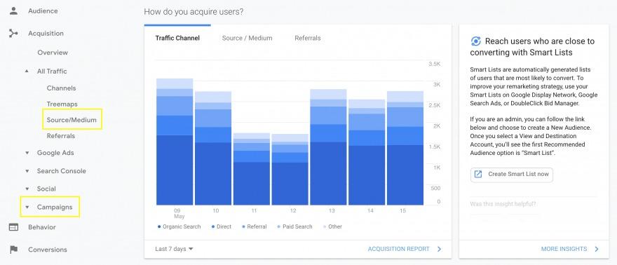The traffic referral metrics in Google Analytics.