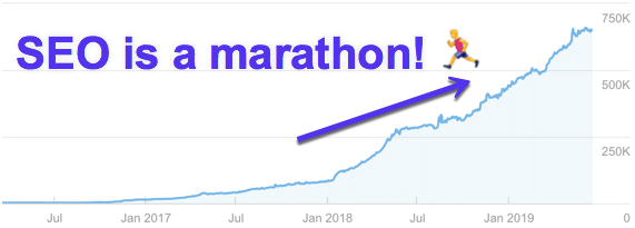 SEO improvement graph