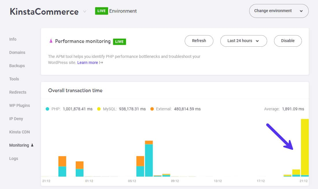 Notice the sharp increase in MySQL related transaction time