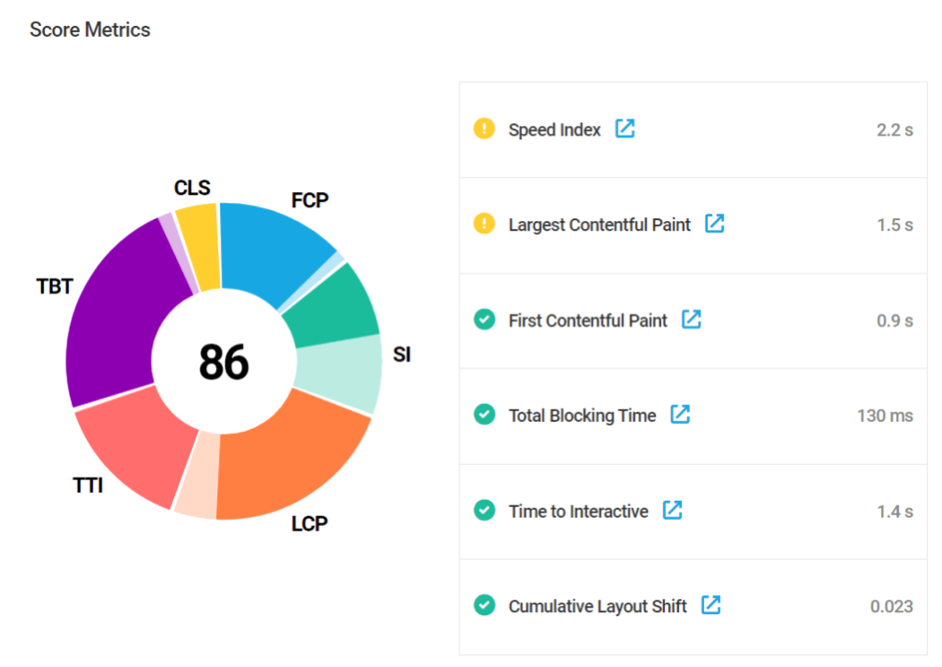 Hbird new version performance test score metrics 86/100