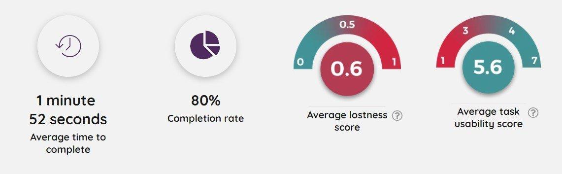 Usability Test Example: User Fountain + Satchel