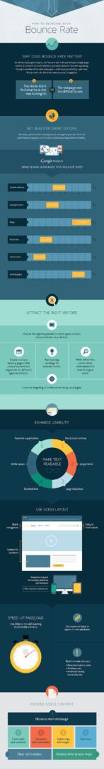 Improving Your Bounce Rate Infographic
