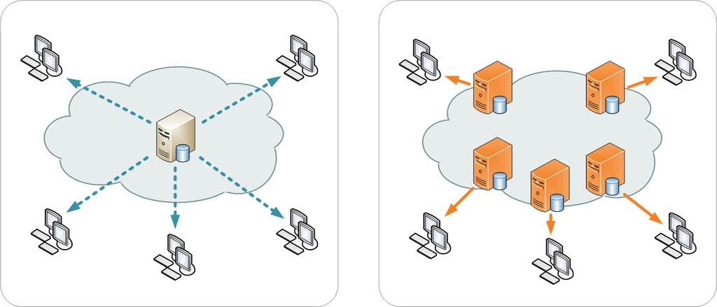 content delivery network cdn diagram