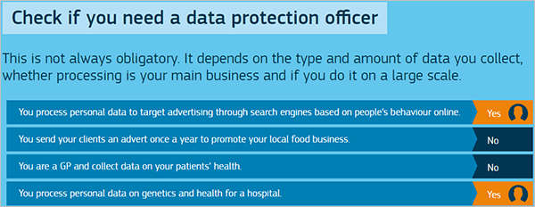 GDPR- Data Protection Officer Checklist
