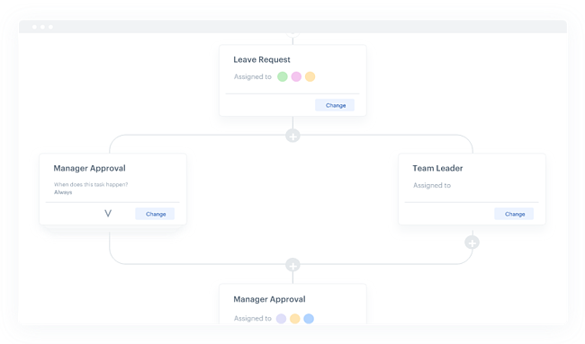 Workflow automation software: Kissflow
