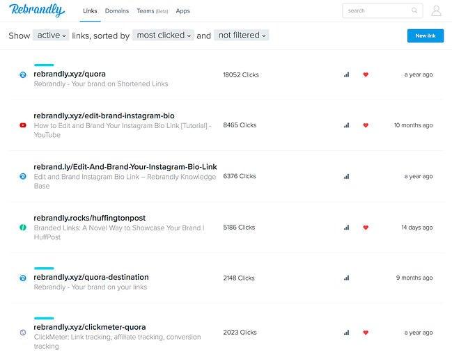 Rebrandly URL and link shortener