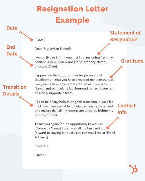 Resignation Letter Example With Paragraphs Labeled