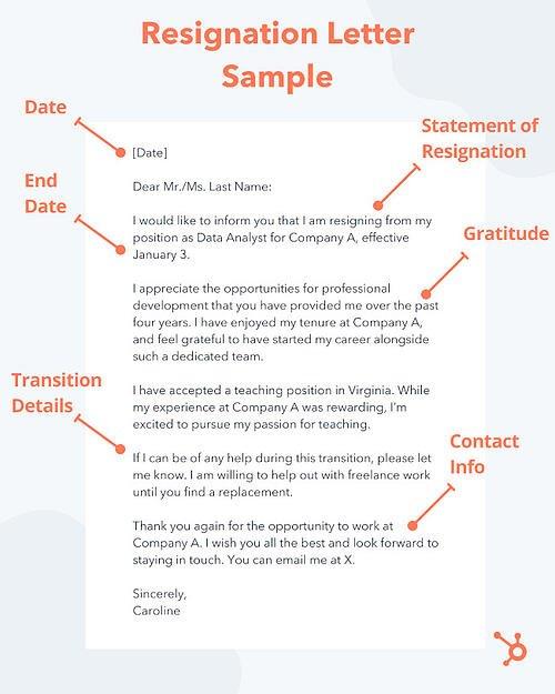 gracious resignation letter sample