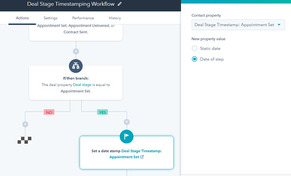 Sales workflow automation example in HubSpot