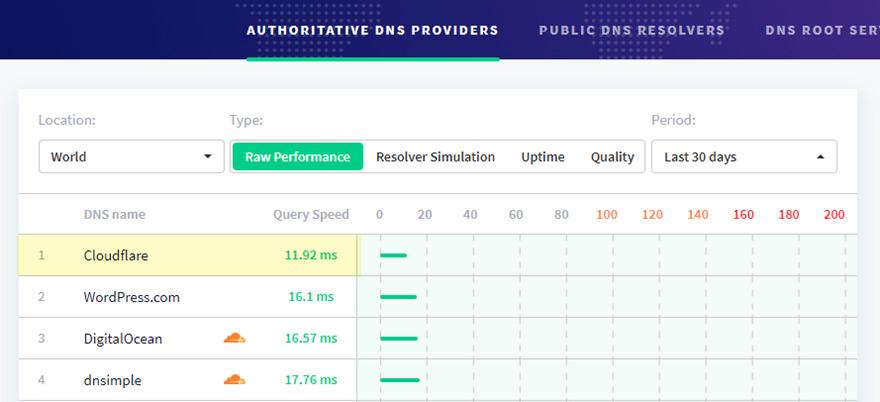 divi speed optimization