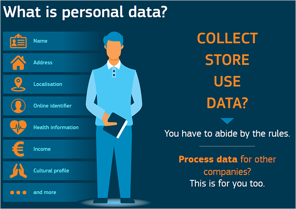Infographic - What is personal data?