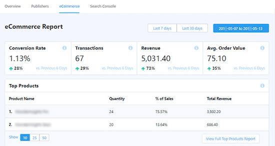 WooCommerce analytics report