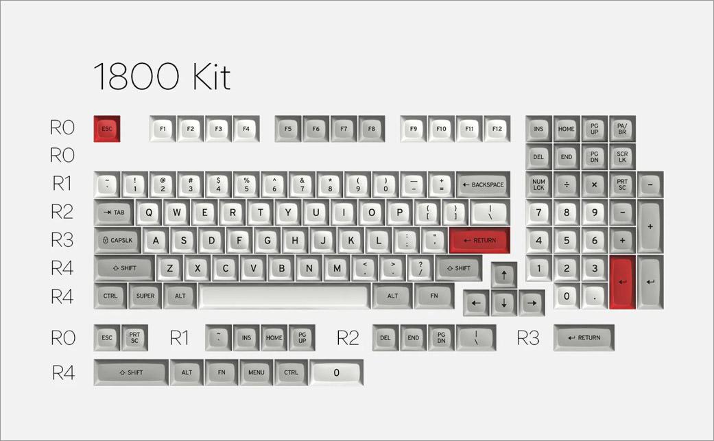 Mechanical keyboard sizes 1800 layout