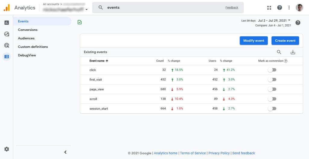 create custom events in google analytics 4