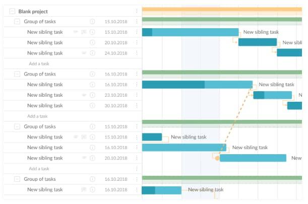 gantt chart example: marketing campaign gantt chart