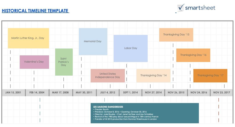 gantt chart google docs template