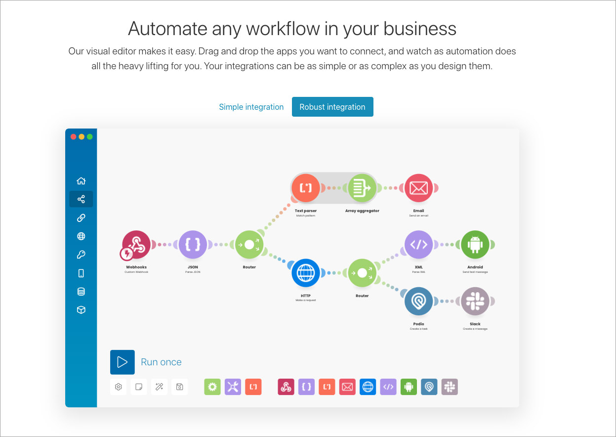 Integromat, Automate your workflow