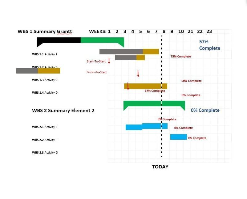 gantt chart microsoft word template
