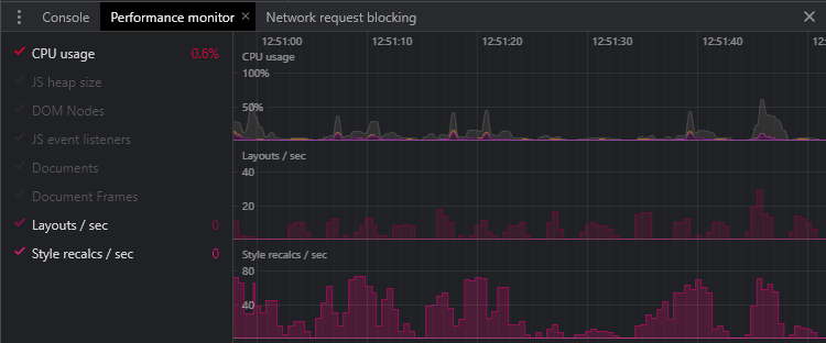 DevTools Real-Time Performance Monitor.