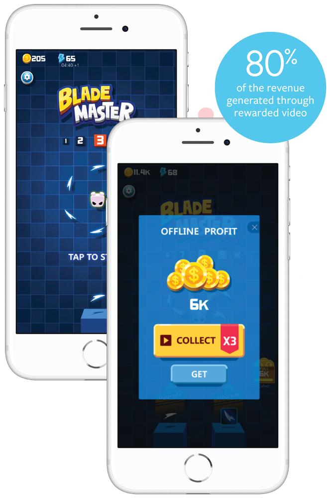 facebook's audience network mobile game native advertisement