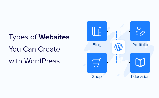 Popular Types of Websites You Can Create with WordPress