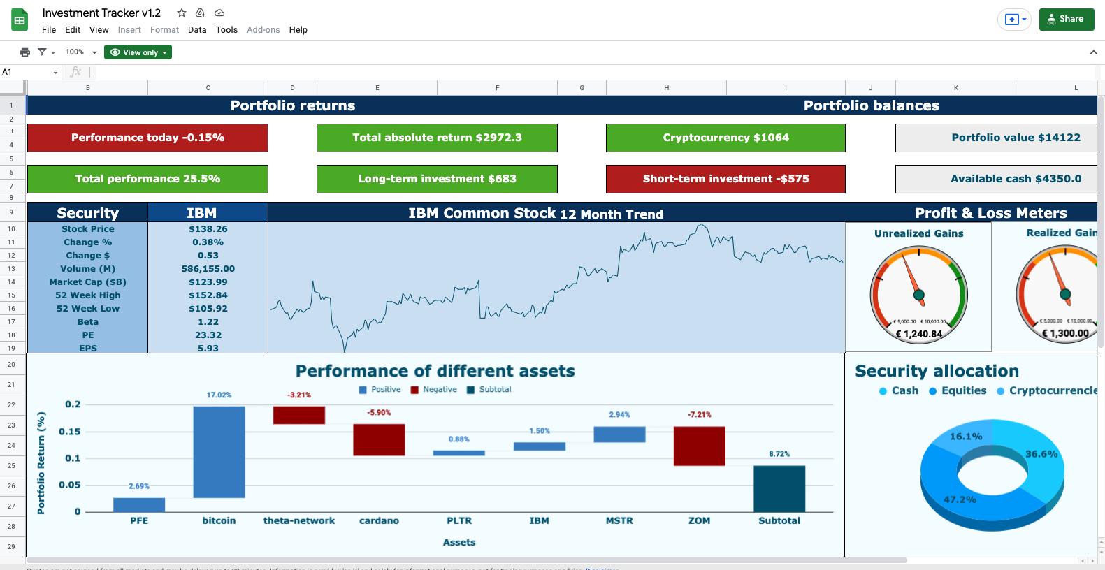 Cyptocurrency spreadsheet tracker CoinAtlas