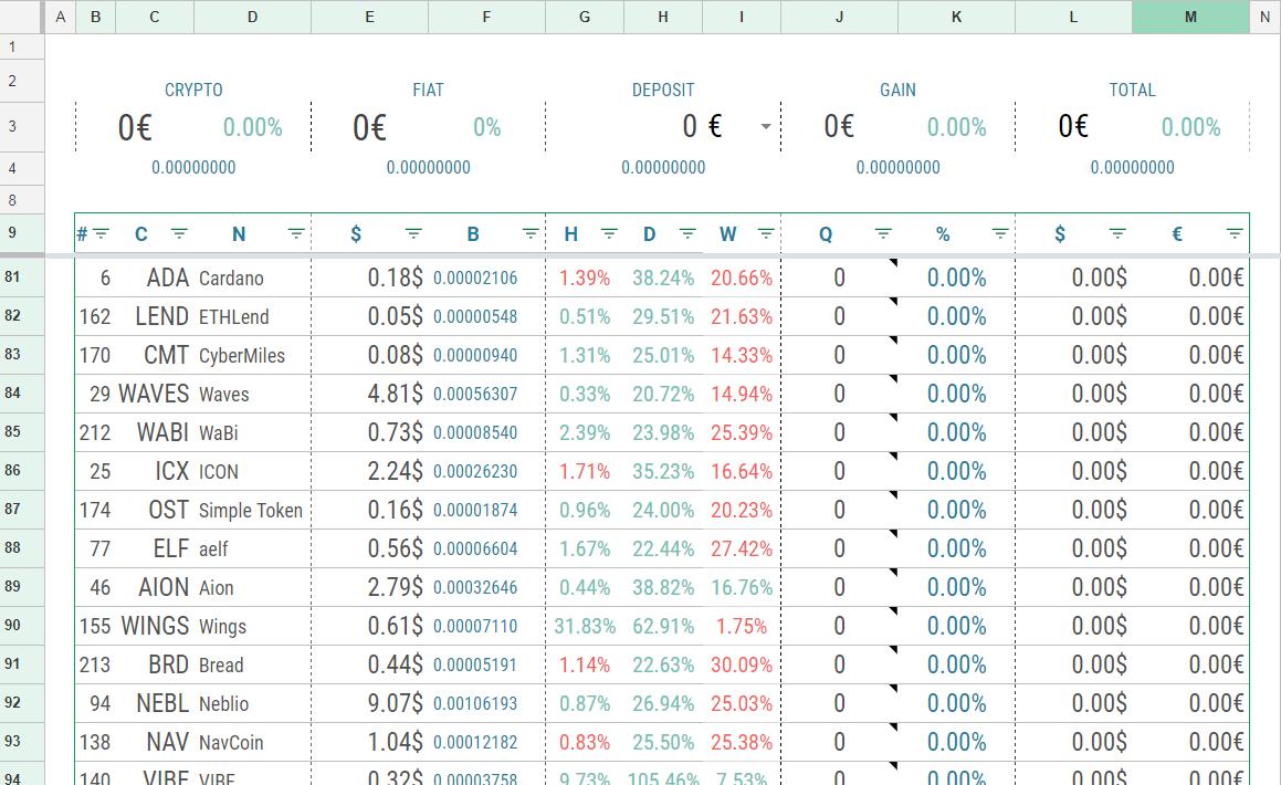 Cyptocurrency spreadsheet tracker Portfolio tracker